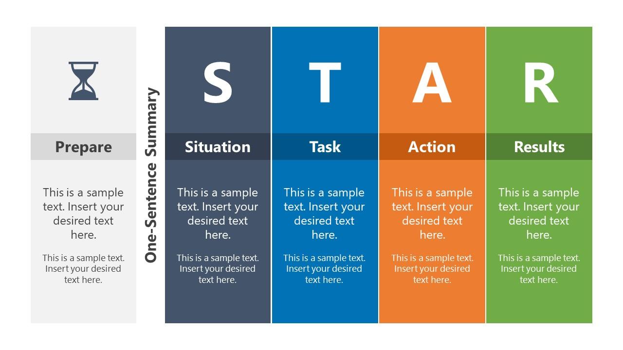 Interview Technique STAR Diagram Prepare Column
