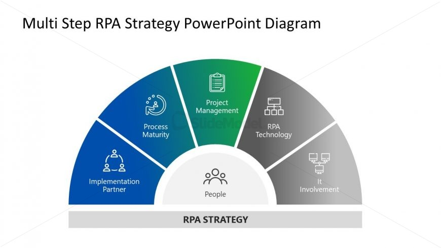 Infographic RPA PowerPoint Diagram