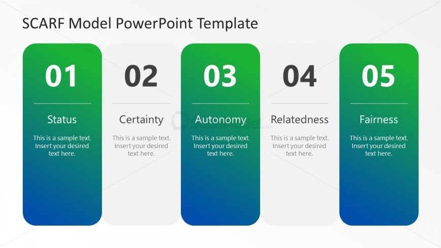 SCARF Model PowerPoint Diagram Template