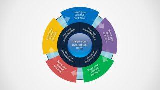 5x4 Circular Flow and Inner Circle Diagram
