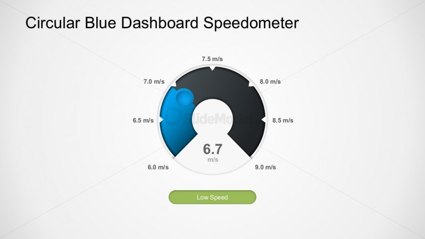 PowerPoint Project Speed Dashboard Template