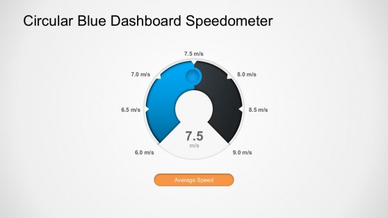 Blue Creative PowerPoint Speedometer Charts