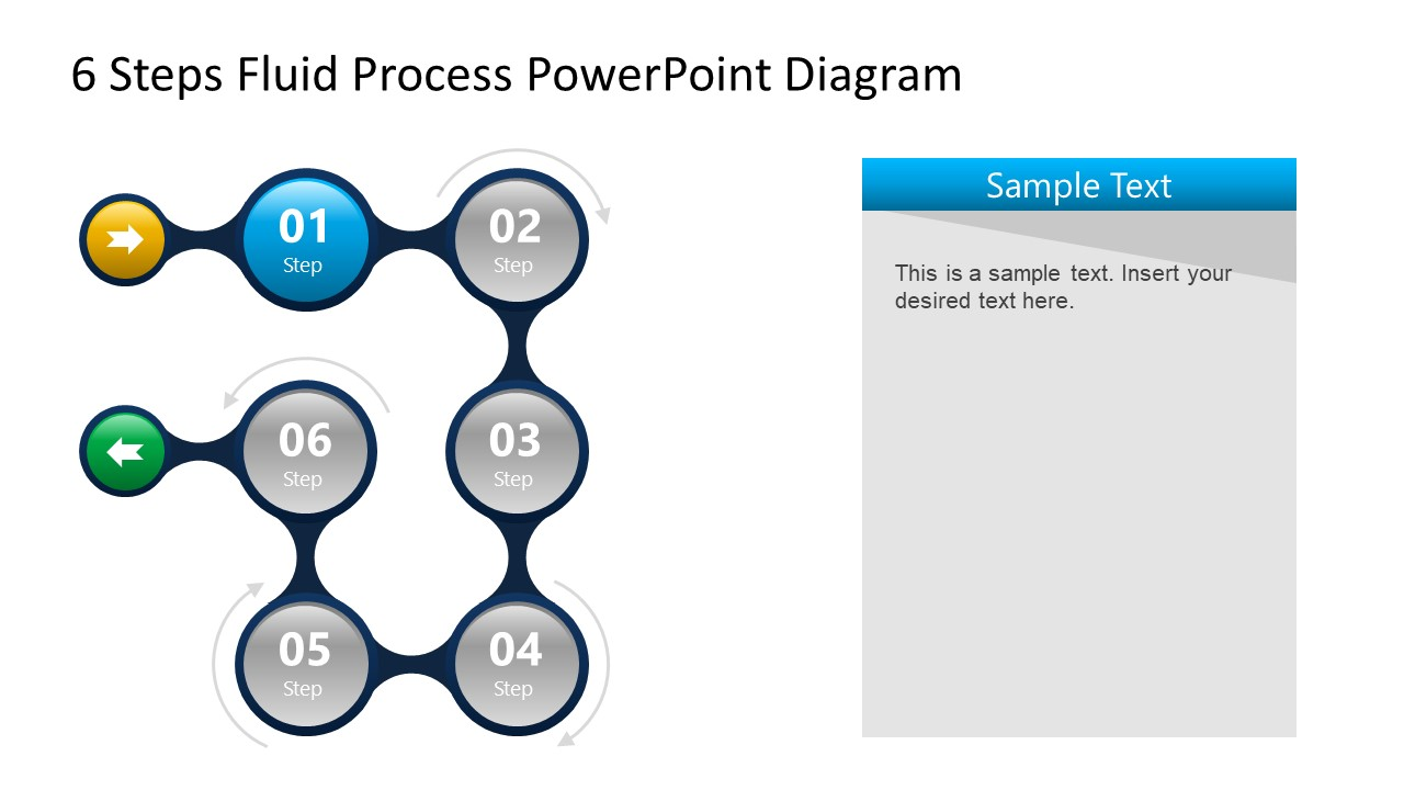 Step 1 of Fluid Process Flow