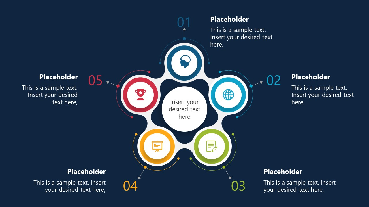 Spoke and Hub Style Circular Diagram