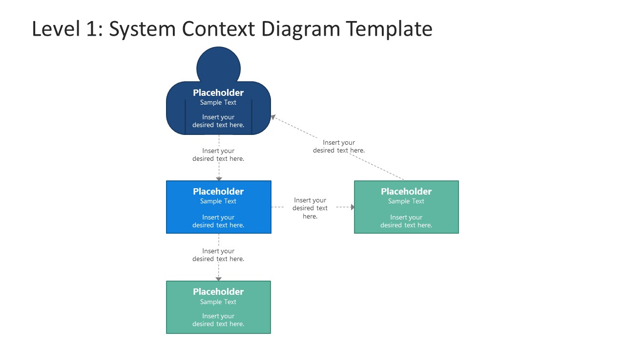 PPT Diagram of System Context Model