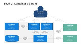 Template of Container UML Diagram