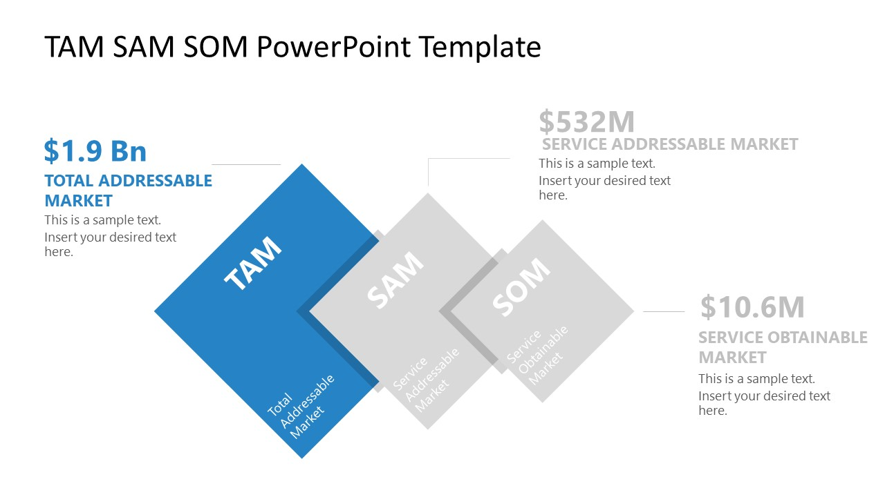 TAM Total Addressable Market PowerPoint