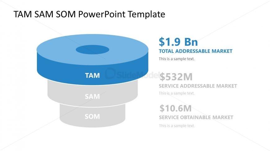 TAM Cylinder Concept Diagram Design