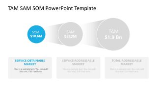 Market Size Template for TAM