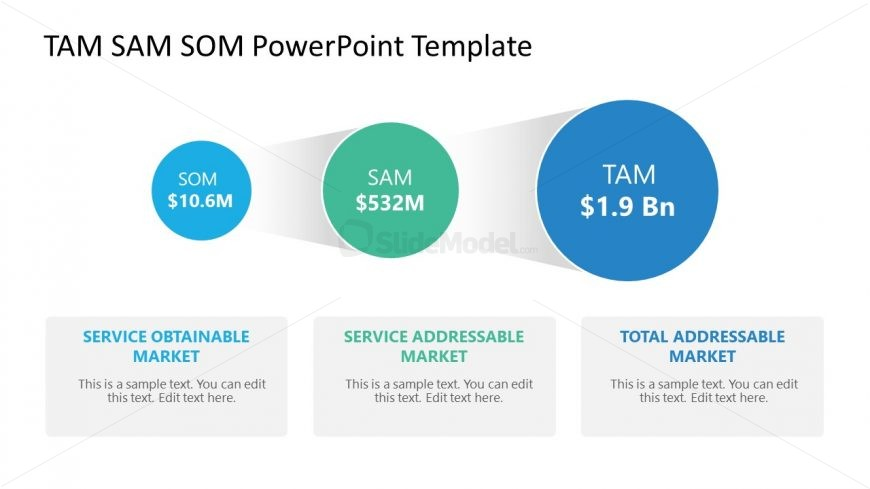Market Size Template for SOM