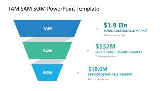Template of TAM SAM SOM Concept