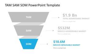 PowerPoint SOM Funnel Diagram