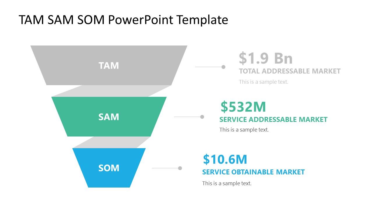 SAM Diagram Market Size PowerPoint