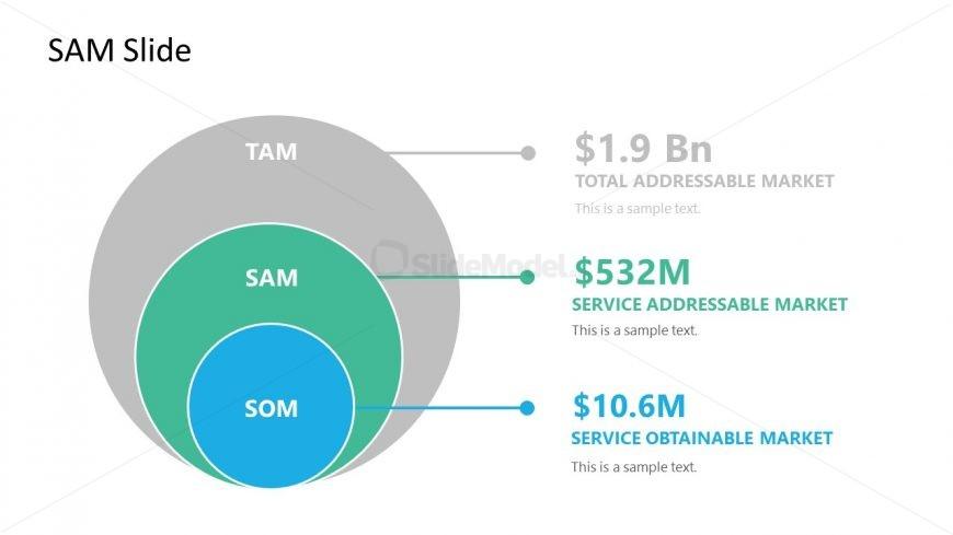 Market Size SAM Concept Template