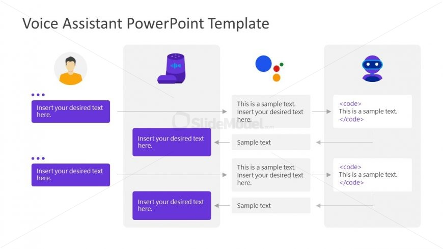 Workflow Diagram of Voice Assistant