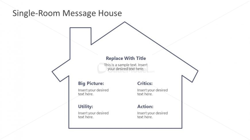 4 Factor Single Room Message Style