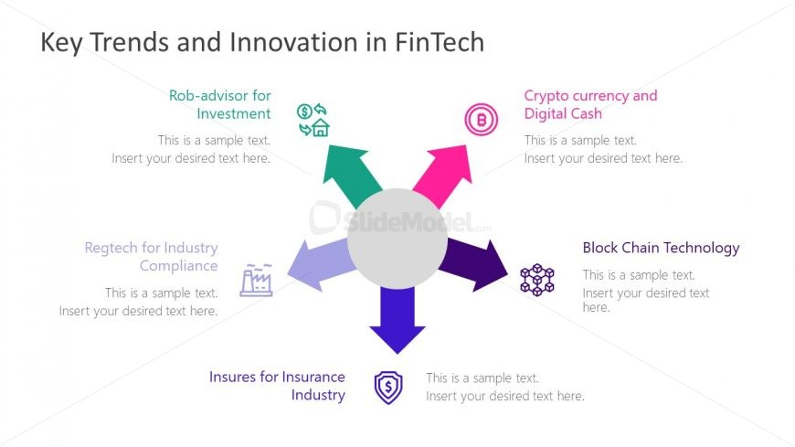 Circular Diagram Template Fintech Key Trends