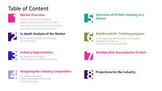 Agenda Template for Fintech Industry