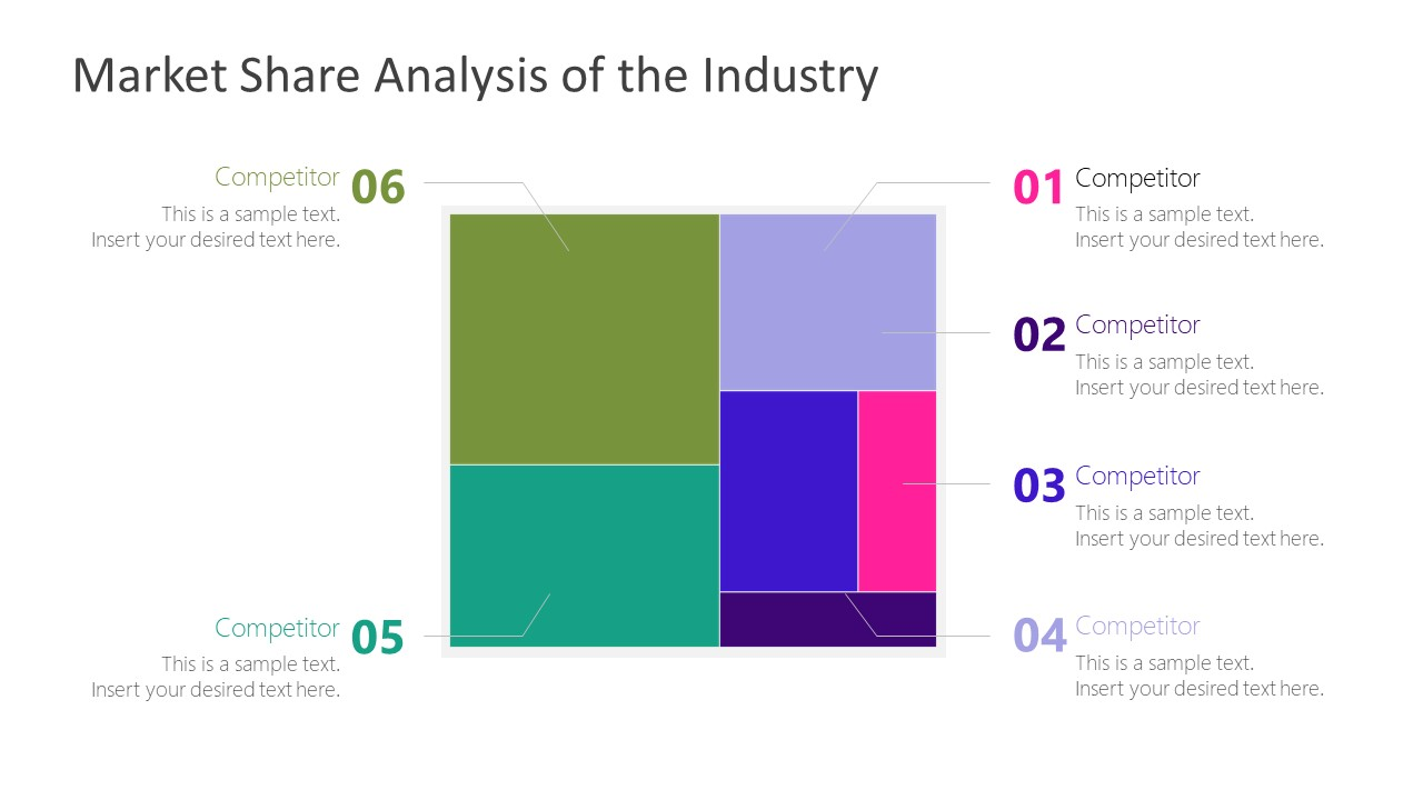 Custom Chart for Market Share Analysis