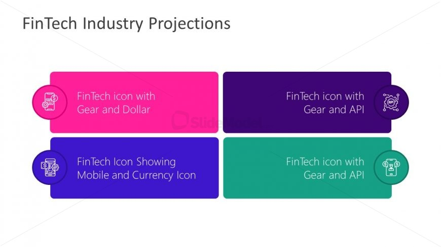 Presentation of FinTech Industry Projections