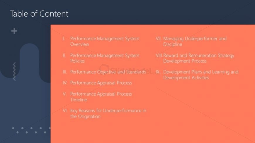 Table of Contents for Performance Management