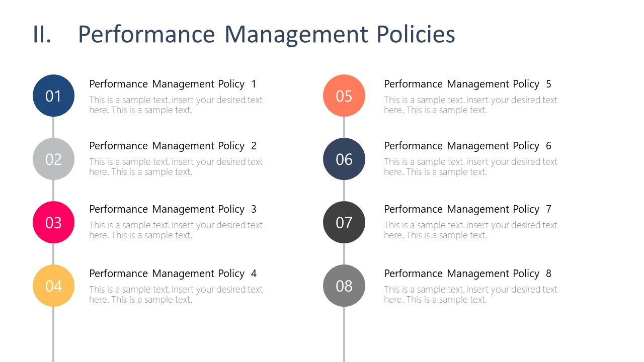 PowerPoint Performance Management Policies