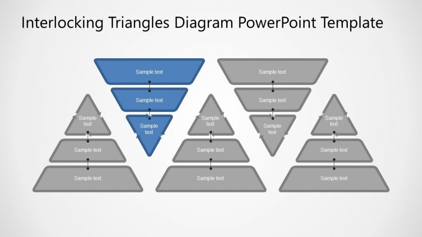 Presentation of Inverted Triangle