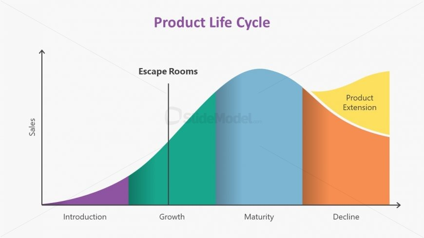 PowerPoint Customer Engagement Lifecycle