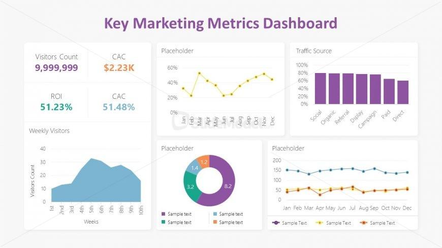 PowerPoint Marketing Dashboard Slide