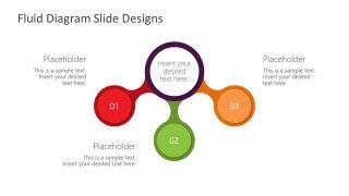3 Steps Fluid Design Diagram Template