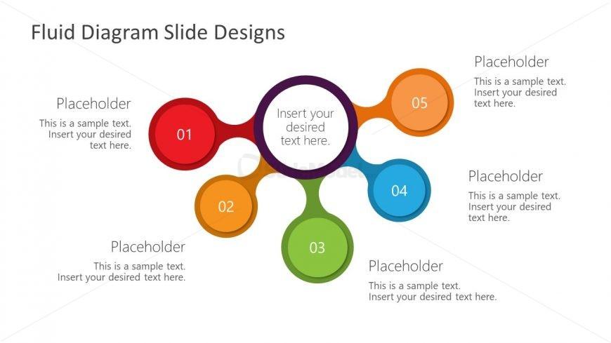 5 Steps Fluid Design Diagram Template