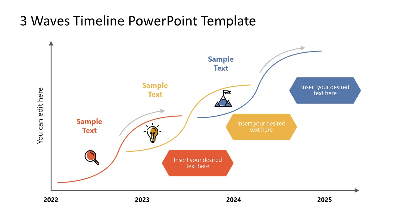 PowerPoint Wave Graph Timeline Diagram