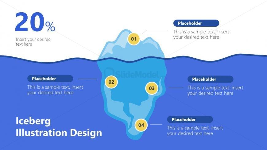 Presentation of Iceberg Metaphor