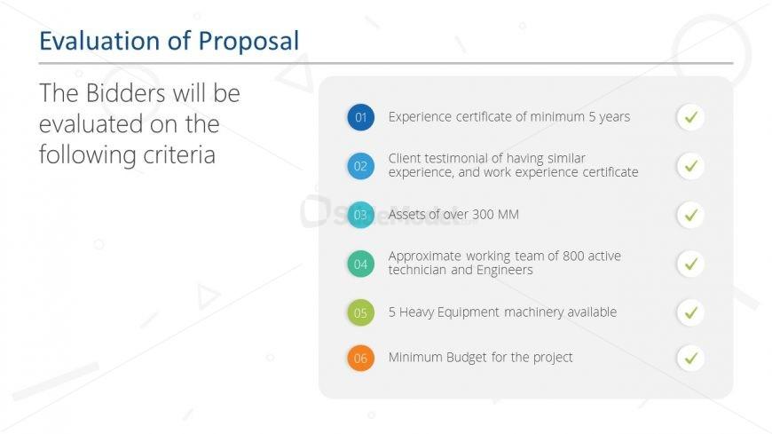 Presentation of Proposal Criteria Evaluation