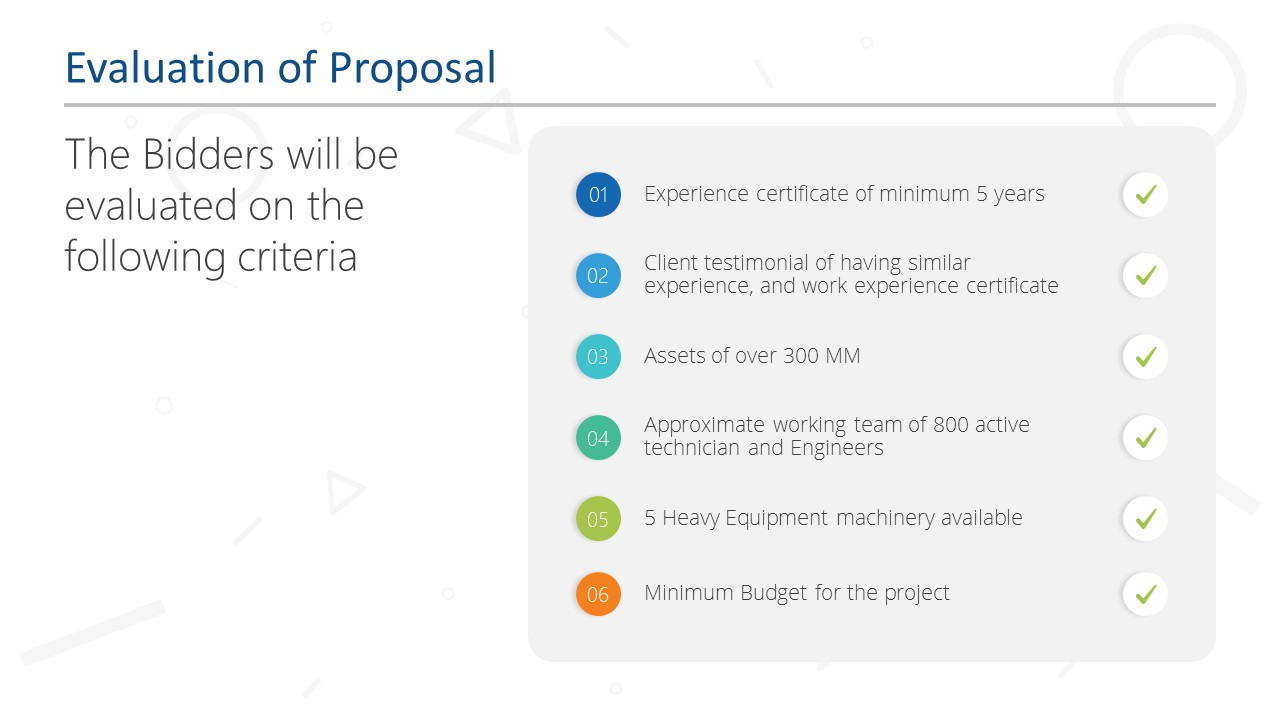 Presentation of Proposal Criteria Evaluation
