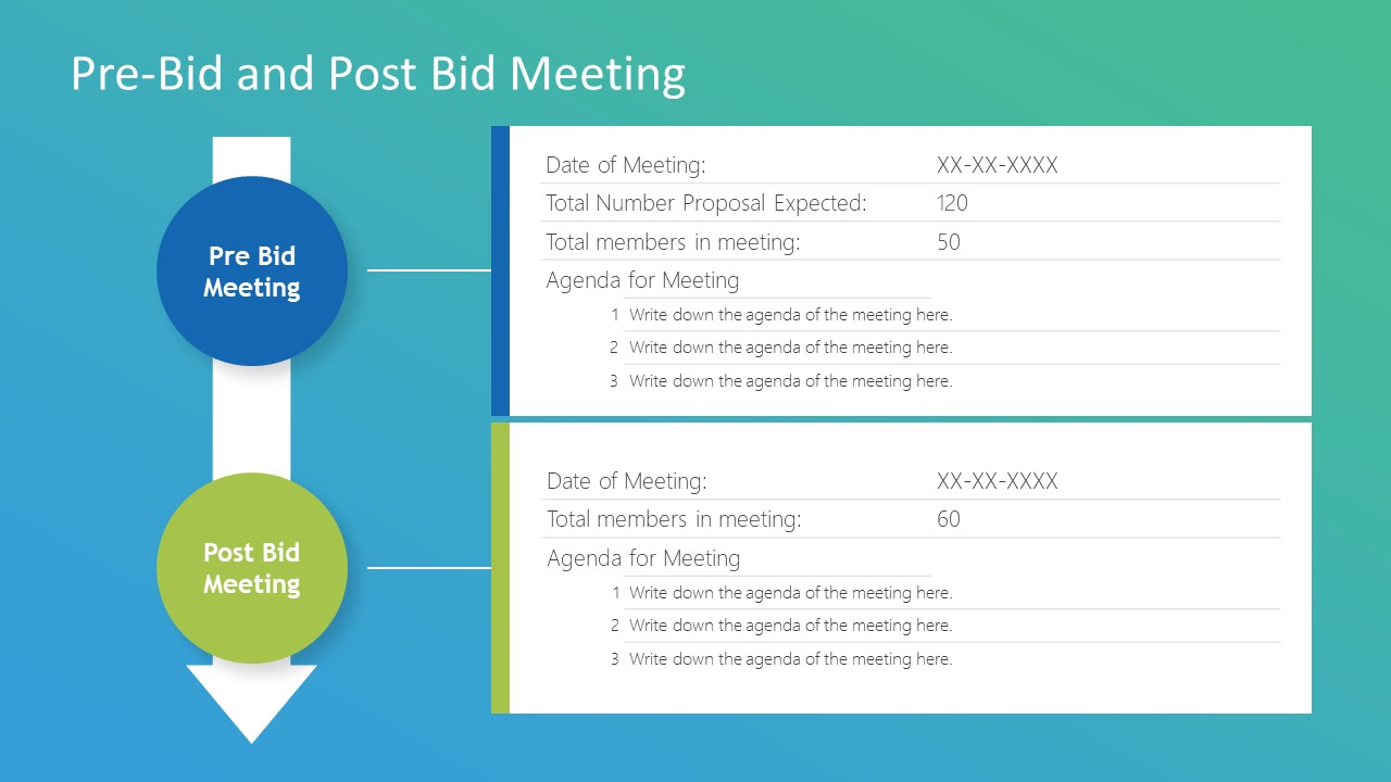 Timeline for Pre Bid and Post Bid Meeting