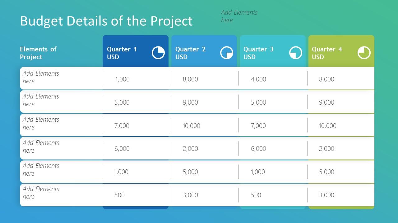 PowerPoint Budget Details RFP Template