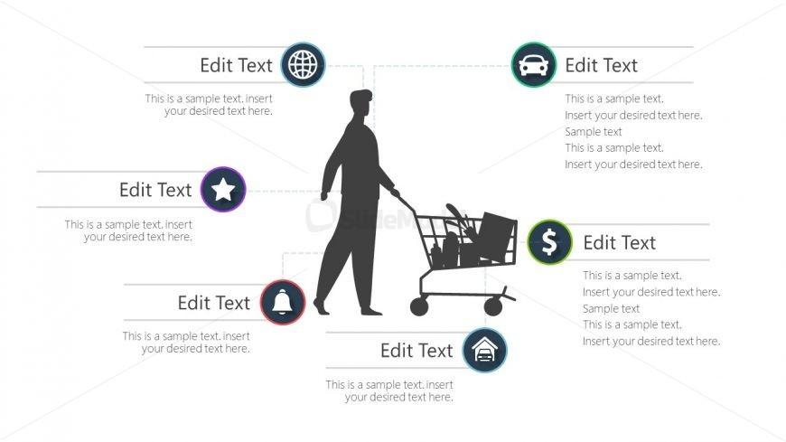 Slide of Infographics Labeling Consumer Profiling