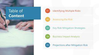 Contents Slide for Mitigation Pan