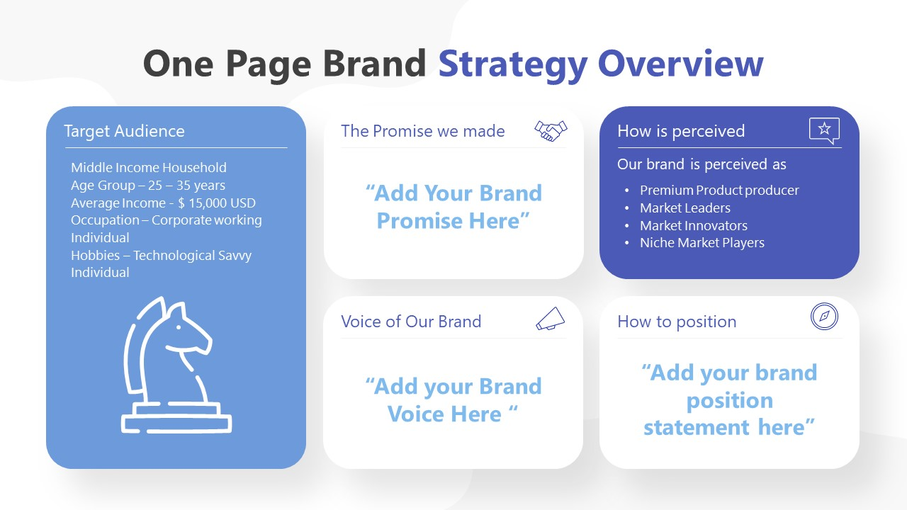 One Page Overview Segmented Brand Strategy