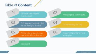 PowerPoint Table of Contents Template for GAP Analysis