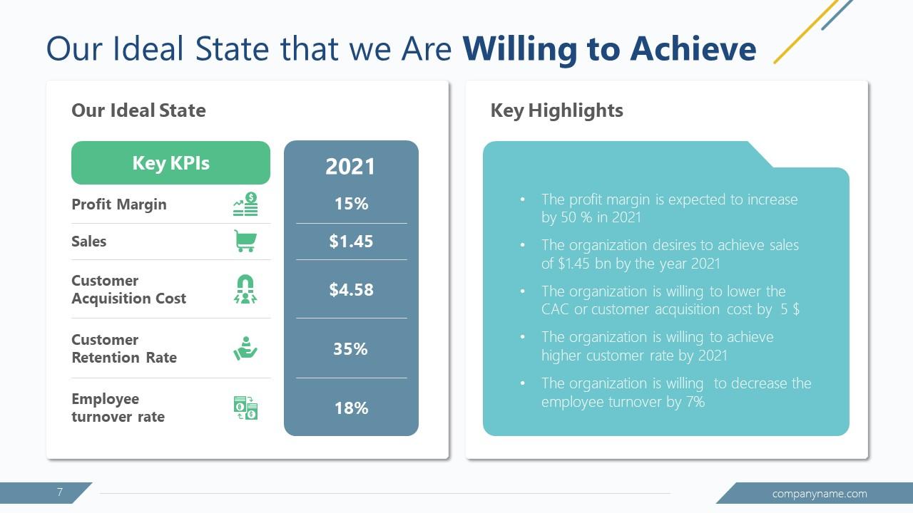 PowerPoint GAP Planning Comparison PPT