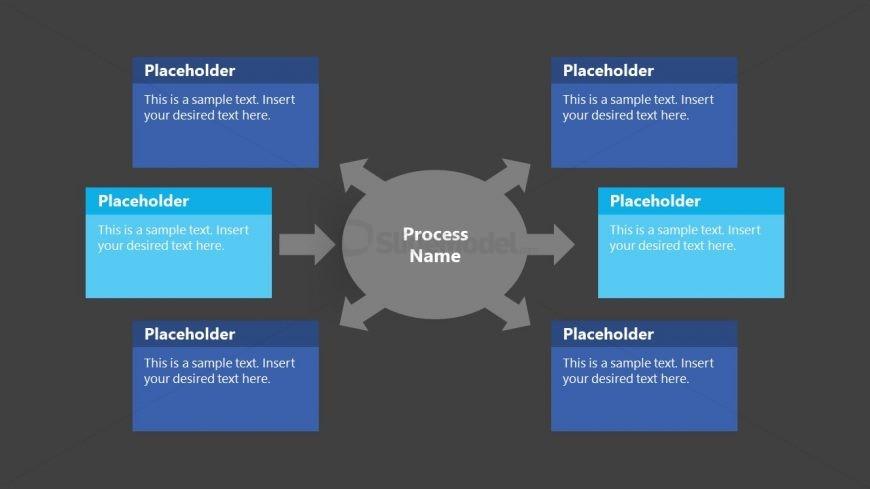 PPT Turtle Diagram Process Template