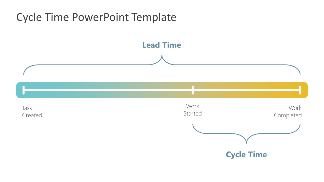 Presentation of Cycle Time and Lead Time