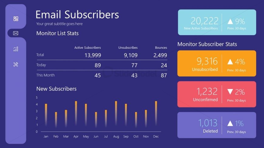 Email Subscribers Dashboard Analytics PPT