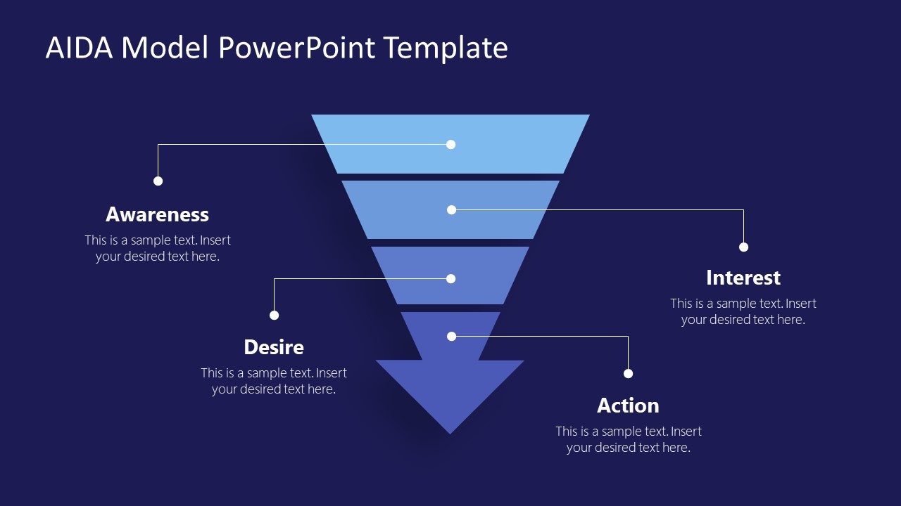 4 Level Funnel AIDA PowerPoint
