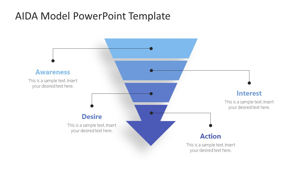 AIDA Funnel Template Diagram