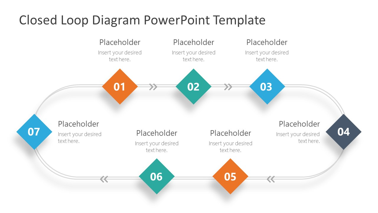 Editable PowerPoint 7 Steps Closed Loop
