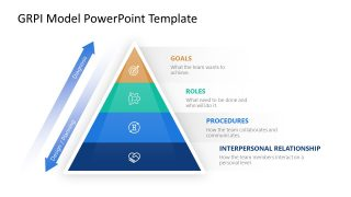 GRPI Model PowerPoint Template