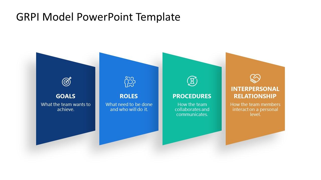 PowerPoint GRPI Diagram Templates